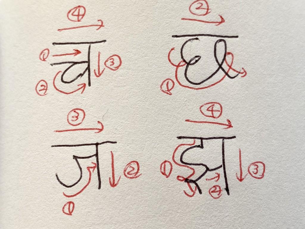 インド ヒンディー語 文字